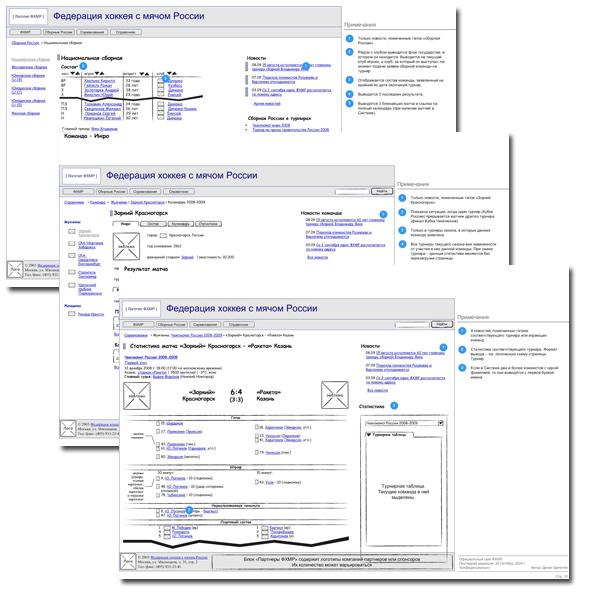 Логические схемы страниц сайта